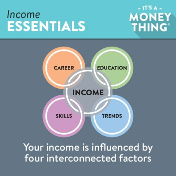 Income essentials - career, education, skills and trends