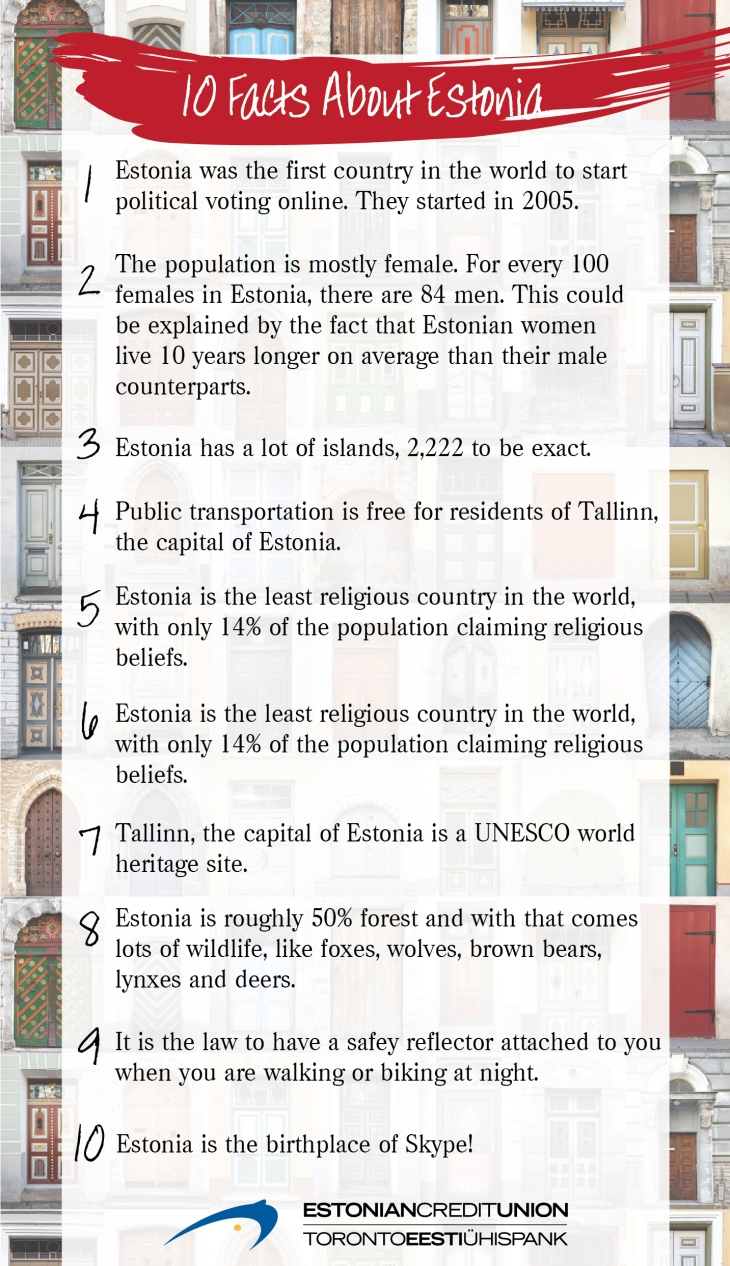 Facts about Estonia and Tallinn - Image with different colour doors and facts